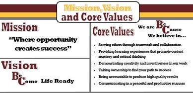 District mission and vision statements