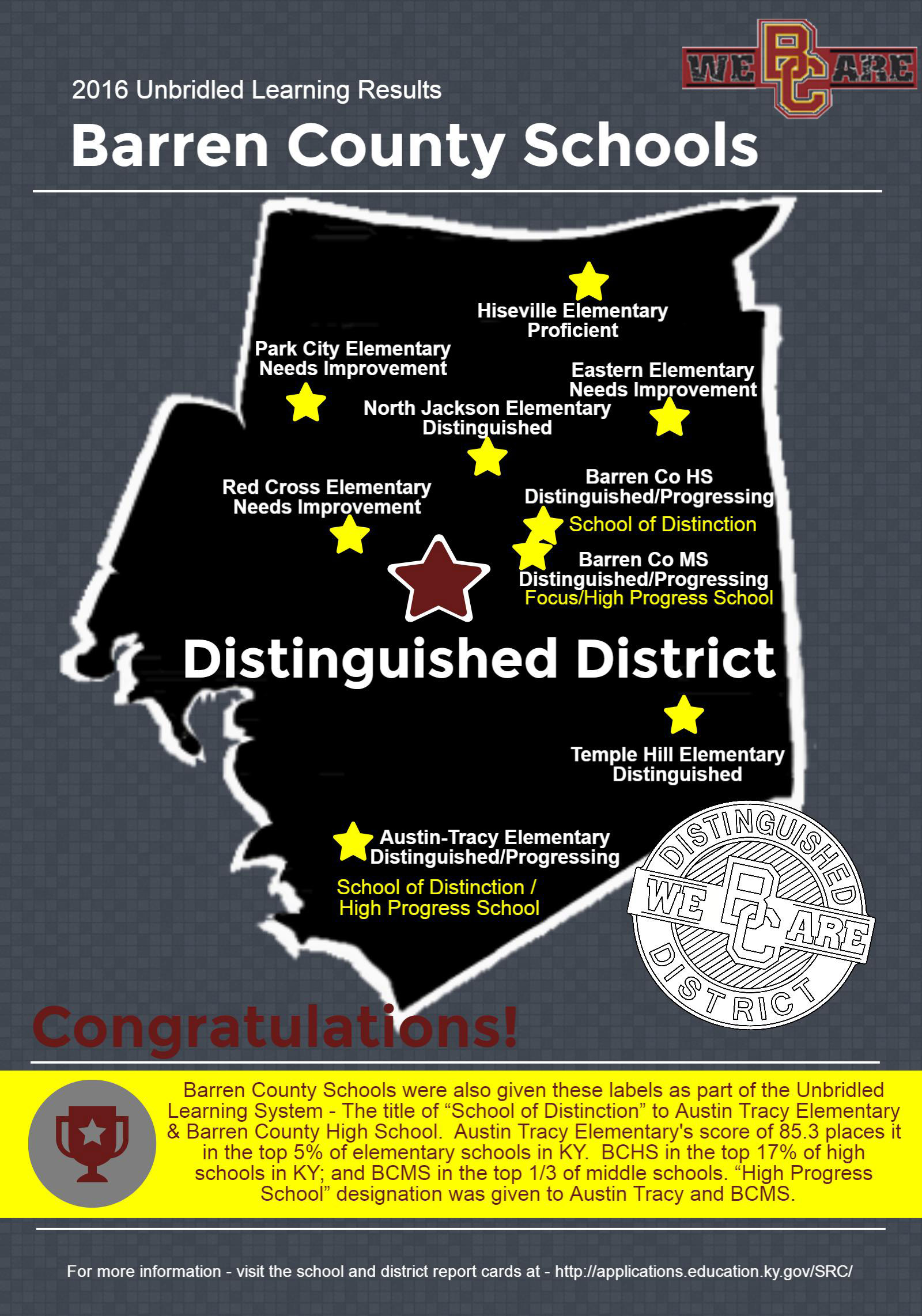 Picture of district schools and county
